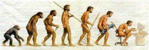Evolución del hombre en el trabajo