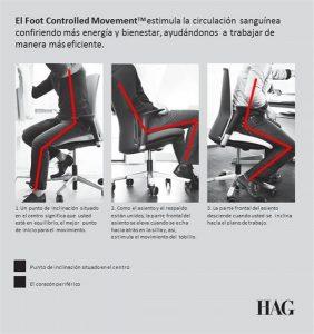 Sistema de estimulación de circulación sanguínea de la mejor silla ergonómica