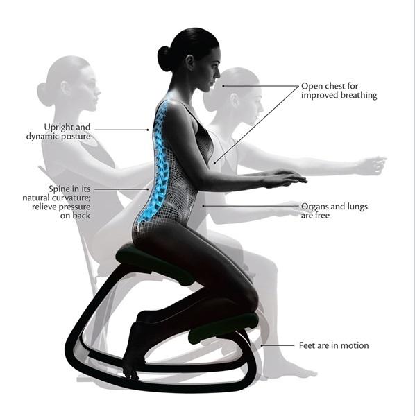 dolor de espalda y su solución