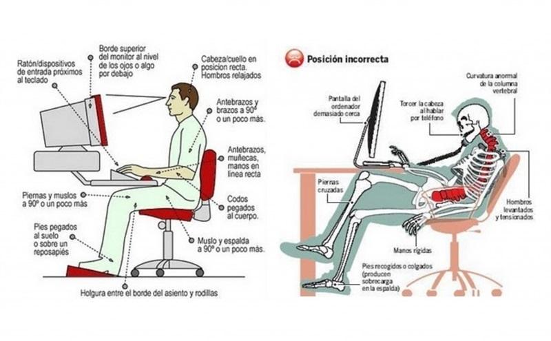 Escuela de Diseño, postura